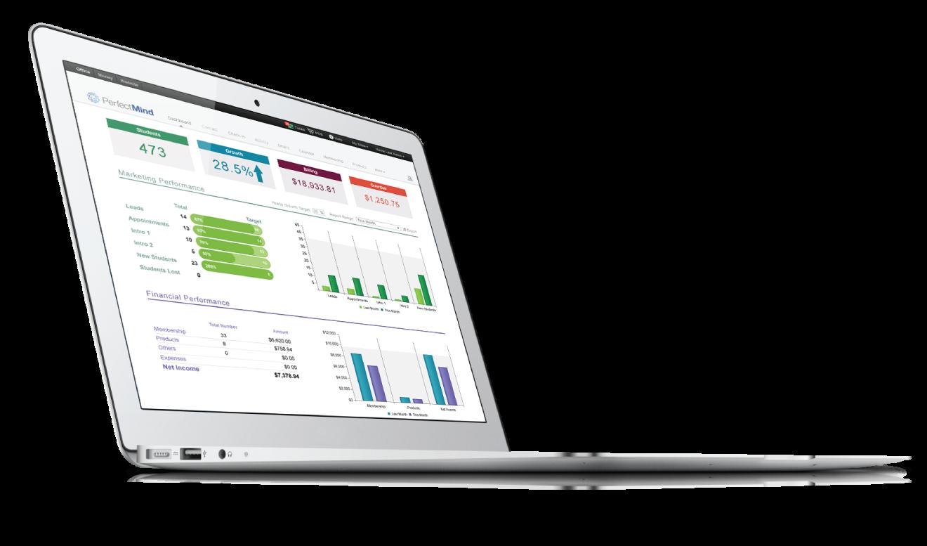 PerfectMind-Smartdashboard-macbook